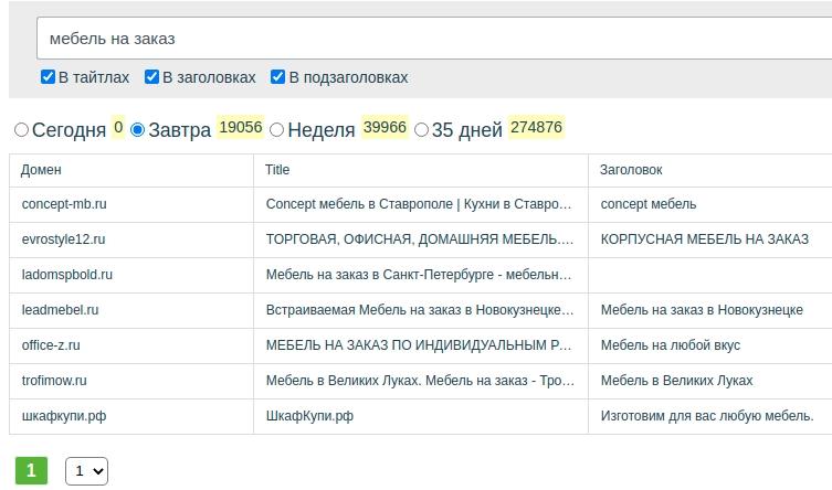 Сервис dropmonitor.ru